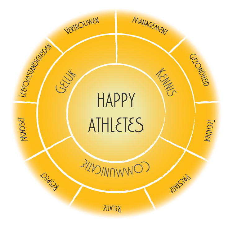 Happy Athletes